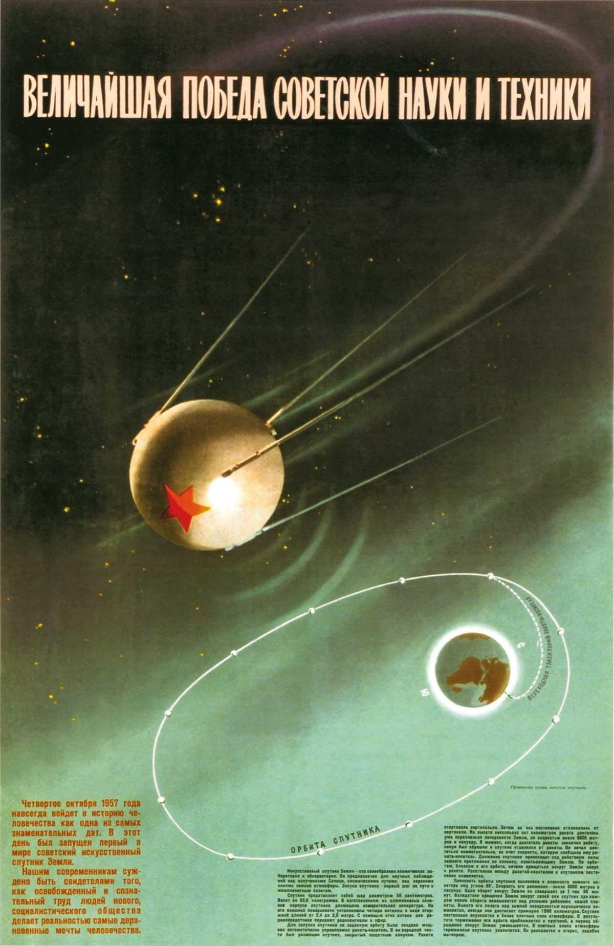 Der Sputnik fliegt durchs All